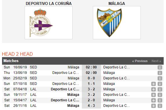 Deportivo-vs-Malaga-Chu-nha-nam-loi-the-02h00-ngay-13-6-hang-Hai-Tay-Ban-Nha-Spain-Segunda-Division-3