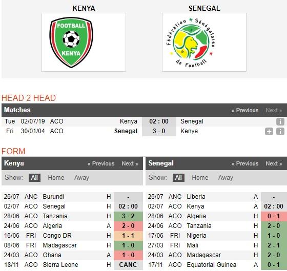 Kenya-vs-Senegal-bon-cu-soan-lai-02h00-ngay-2-7-giai-vo-dich-cac-quoc-gia-chau-phi-can-2019-3(1)
