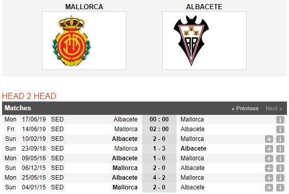 Mallorca-vs-Albacete-Diem-tua-san-nha-02h00-ngay-14-6-giai-hang-Hai-Tay-Ban-Nha-2