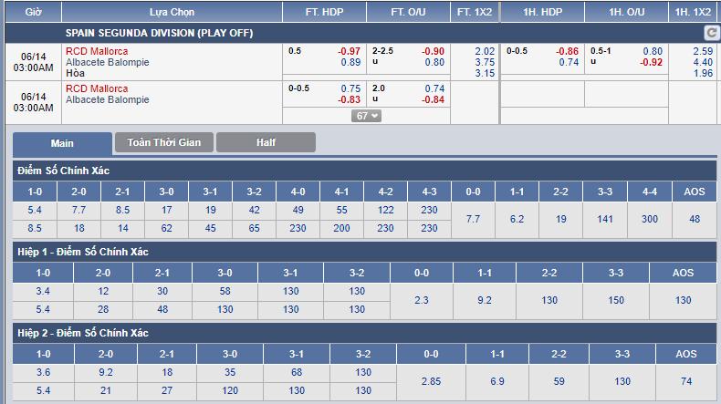 Mallorca-vs-Albacete-Diem-tua-san-nha-02h00-ngay-14-6-giai-hang-Hai-Tay-Ban-Nha-3