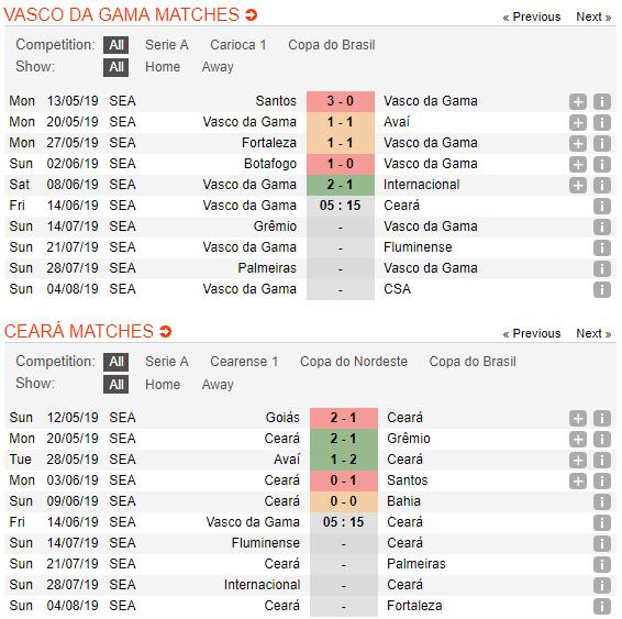 Vasco-da-Gama-vs-Ceara-Chien-thang-thu-hai-05h15-ngay-14-6-giai-VDQG-Brazil-Serie-A-2