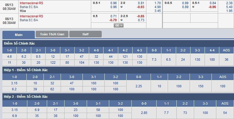 internacional-vs-bahia-chu-nha-gap-kho-07h30-ngay-13-06-giai-vdqg-brazil-serie-a-brazil-3