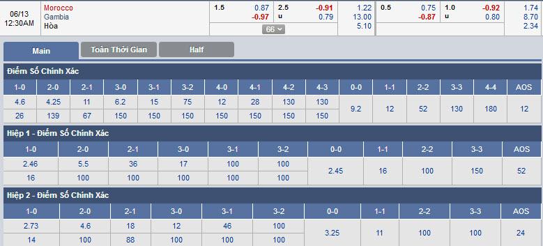 morocco-vs-gambia-23h30-ngay-12-06-1