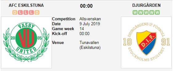 AFC-Eskilstuna-vs-Djurgarden-Top-hai-vay-goi-00h00-ngay-9-7-giai-vo-dich-quoc-gia-Thuy-Dien-Allsvenskan-1
