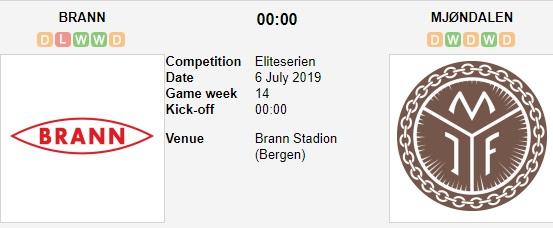 Brann-vs-Mjondalen-chu-nha-pha-dop-00h00-ngay-6-7-giai-vdqg-na-uy-Eliteserien-2019-6