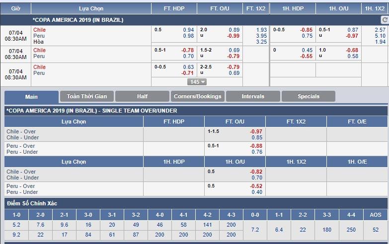 Chile-vs-Peru-Thien-duong-thu-ba-07h30-ngay-4-7-giai-vo-dich-Nam-My-Copa-America-1