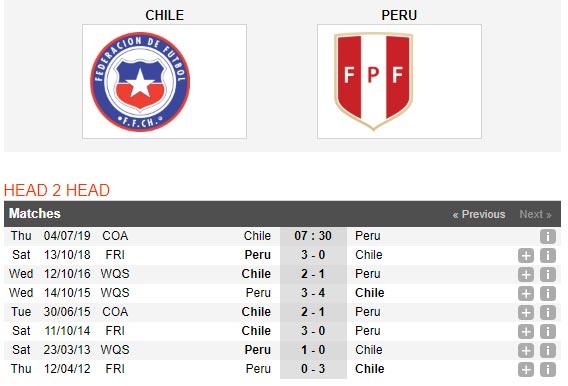 Chile-vs-Peru-Thien-duong-thu-ba-07h30-ngay-4-7-giai-vo-dich-Nam-My-Copa-America-5