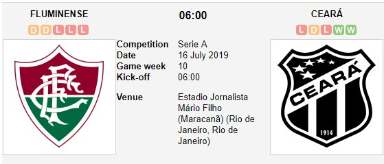 Fluminense-vs-Ceara-Diem-tua-Maracana-06h00-ngay-16-7-giai-VDQG-Brazil-Serie-A-3