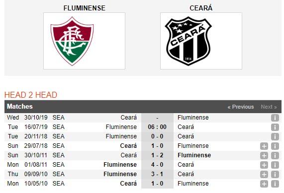Fluminense-vs-Ceara-Diem-tua-Maracana-06h00-ngay-16-7-giai-VDQG-Brazil-Serie-A-5