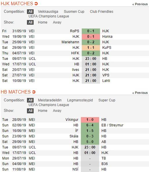 HJK-Helsinki-vs-Torshavn-danh-nhanh-thang-nhanh-23h00-ngay-9-7-luot-di-vong-so-loai-thu-nhat-cup-c1-chau-au-uefa-champions-league-2