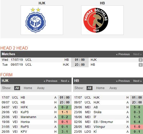 HJK-Helsinki-vs-Torshavn-danh-nhanh-thang-nhanh-23h00-ngay-9-7-luot-di-vong-so-loai-thu-nhat-cup-c1-chau-au-uefa-champions-league-3