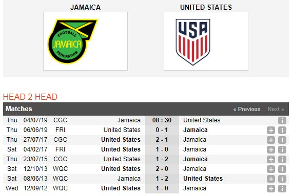 Jamaica-vs-My-The-Yanks-vao-chung-ket-08h30-ngay-4-7-cup-Vang-CONCACAF-Gold-Cup-4