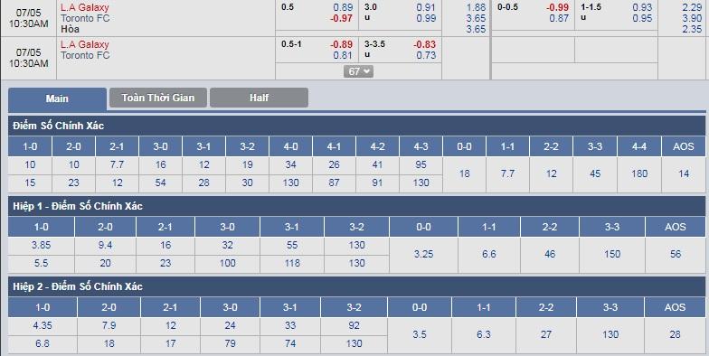 LA-Galaxy-vs-Toronto-Noi-dai-chuoi-bat-bai-09h30-ngay-5-7-giai-nha-nghe-My-MLS-3