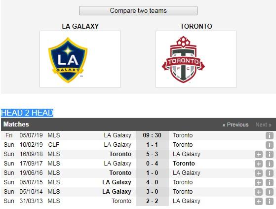 LA-Galaxy-vs-Toronto-Noi-dai-chuoi-bat-bai-09h30-ngay-5-7-giai-nha-nghe-My-MLS-6