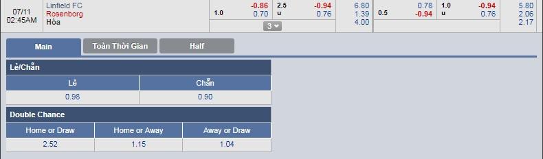 Linfield-vs-Rosenborg-Noi-dai-mach-bat-bai-01h45-ngay-11-7-giai-vo-dich-cac-CLB-chau-Au-UEFA-Champions-League-3