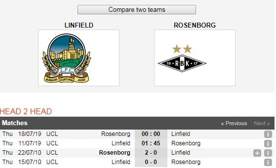 Linfield-vs-Rosenborg-Noi-dai-mach-bat-bai-01h45-ngay-11-7-giai-vo-dich-cac-CLB-chau-Au-UEFA-Champions-League-65