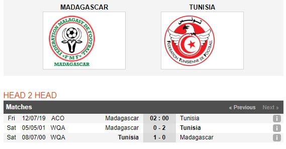 Madagascar-vs-Tunisia-Chien-thang-dau-tien-02h00-ngay-12-7-cup-chau-Phi-Africa-Cup-of-Nations-3