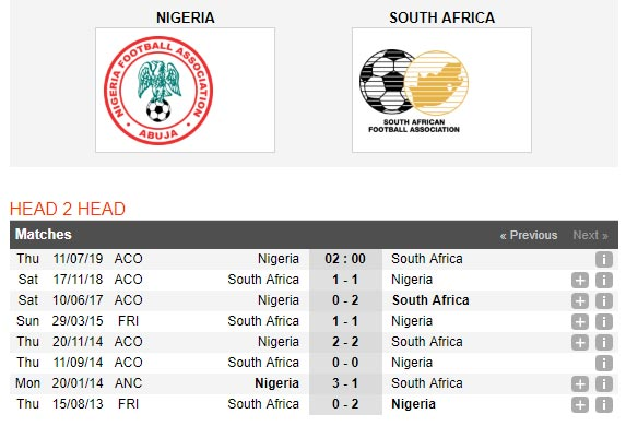 Nigeria-vs-Nam-Phi-Dai-bang-vao-ban-ket-02h00-ngay-11-7-cup-chau-Phi-Africa-Cup-of-Nations-2