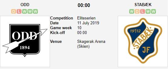 Odd-BK-vs-Stabaek-kho-pha-dop-00h00-ngay-11-7-giai-vdqg-na-uy-eliteserien-2019-2