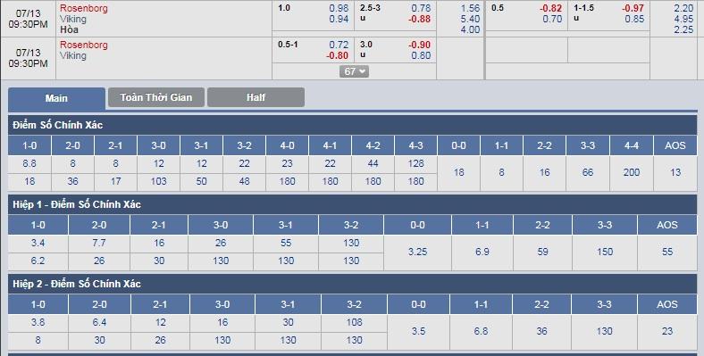 Rosenborg-vs-Viking-Noi-dai-mach-tran-bat-bai-20h30-ngay-13-7-giai-vo-dich-quoc-gia-Na-Uy-Eliteserien-3