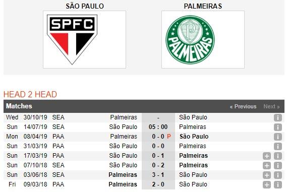 Sao-Paulo-vs-Palmeiras-Tiep-da-thang-hoa-05h00-ngay-14-7-giai-VDQG-Brazil-Serie-A-6