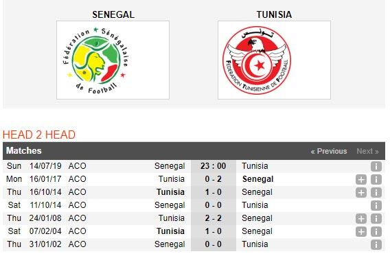 Senegal-vs-Tunisia-Su-tu-gam-vang-23h00-ngay-14-7-cup-chau-Phi-Africa-Cup-of-Nations-5