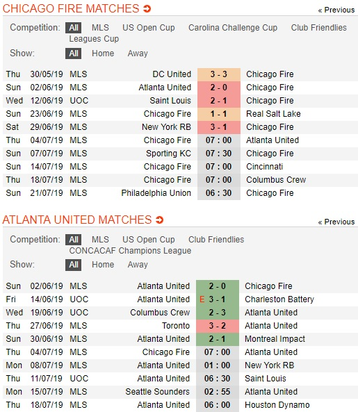 chicago-fire-vs-atlanta-united-khon-nha-dai-cho-07h00-ngay-4-7-giai-bong-da-nha-nghe-my-mls-2019-2