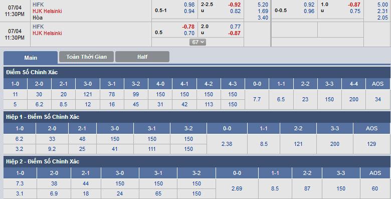 hifk-vs-hjk-helsinki-22h30-ngay-04-07-1
