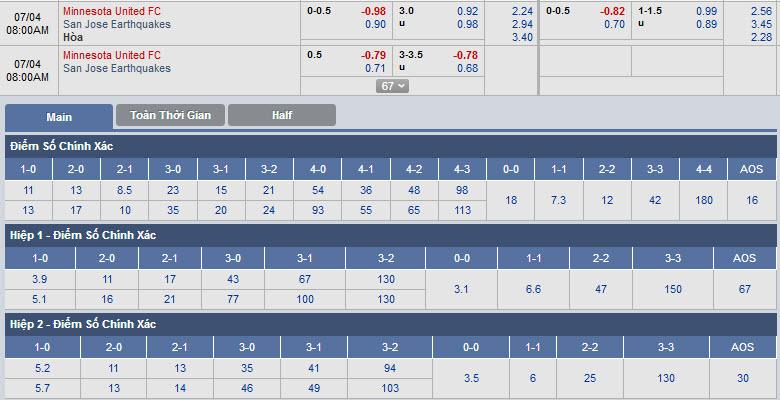 minnesota-united-vs-san-jose-00h00-ngay-04-07-1