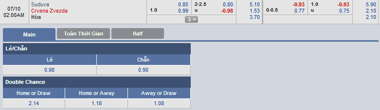 suduva-vs-crvena-zvezda-01h00-ngay-10-07-1