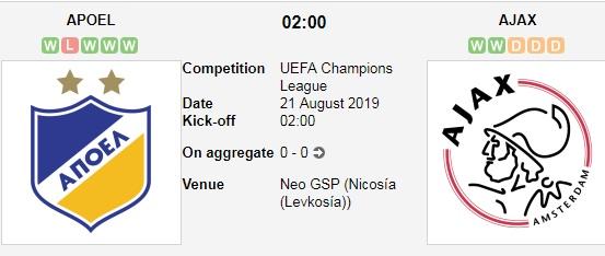 APOEL-vs-Ajax-Amsterdam-Doi-khach-khang-dinh-dang-cap-02h00-ngay-21-8-Vong-loai-Cup-C1-chau-Au-Play-off-Champions-League-1