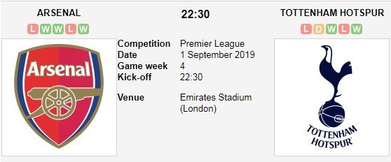 Arsenal-vs-Tottenham-Phao-thu-tro-lai-mach-thang-22h30-ngay-1-9-giai-ngoai-hang-Anh-Premier-League-1