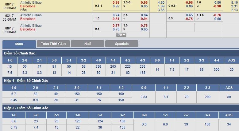 Athletic-Bilbao-vs-Barcelona-diem-tua-san-mames-02h00-ngay-17-8-giai-vdqg-tay-ban-nha-spain-primera-laliga-1