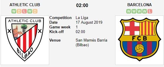 Athletic-Bilbao-vs-Barcelona-diem-tua-san-mames-02h00-ngay-17-8-giai-vdqg-tay-ban-nha-spain-primera-laliga-2