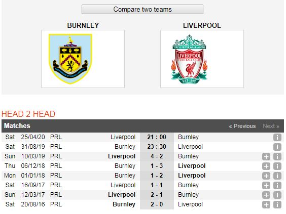 Burnley-vs-Liverpool-The-Kop-tiep-tuc-bay-cao-23h30-ngay-31-8-giai-ngoai-hang-Anh-Premier-League-6