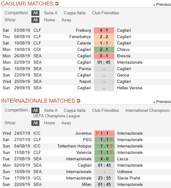 Cagliari-vs-Inter-Milan-tin-vao-lukaku-01h45-ngay-2-9-giai-vdqg-italia-italy-serie-a-3