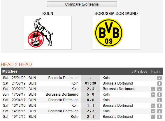 Cologne-vs-Dortmund-Doi-khach-tiep-da-thang-hoa-01h30-ngay-24-8-Giai-VDQG-Duc-Bundesliga-6