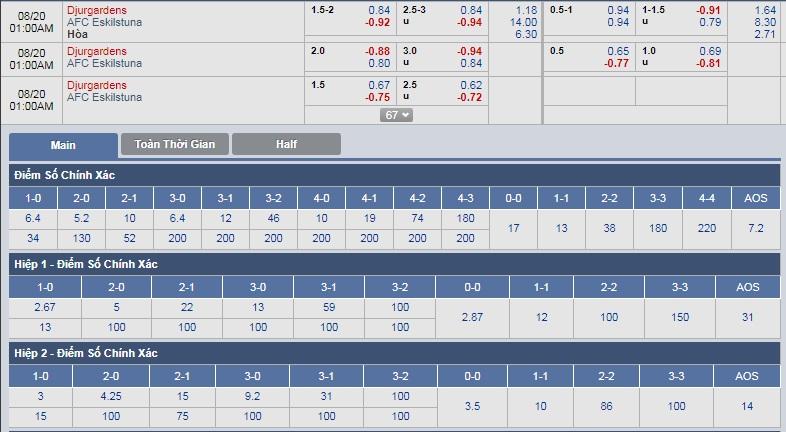 Djurgarden-vs-AFC-Eskilstuna-Chu-nha-tiep-tuc-thang-hoa-00h00-ngay-20-8-Giai-VDQG-Thuy-Dien-Sweden-Allsvenskan-3