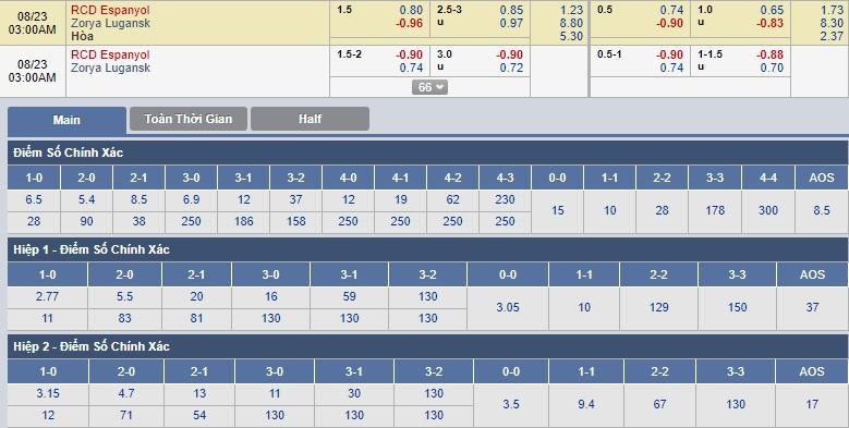 Espanyol-vs-Zorya-xu-catalunya-mo-hoi-02h00-ngay-23-8-cup-c2-chau-au-uefa-europa-league-1