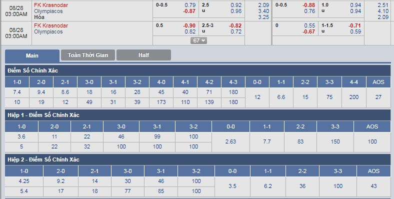 Krasnodar-vs-Olympiakos-Khach-lan-chu-02h00-ngay-28-8-Vong-loai-Cup-C1-chau-Au-Play-off-Champions-League-3