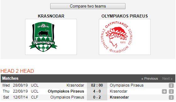 Krasnodar-vs-Olympiakos-Khach-lan-chu-02h00-ngay-28-8-Vong-loai-Cup-C1-chau-Au-Play-off-Champions-League-6