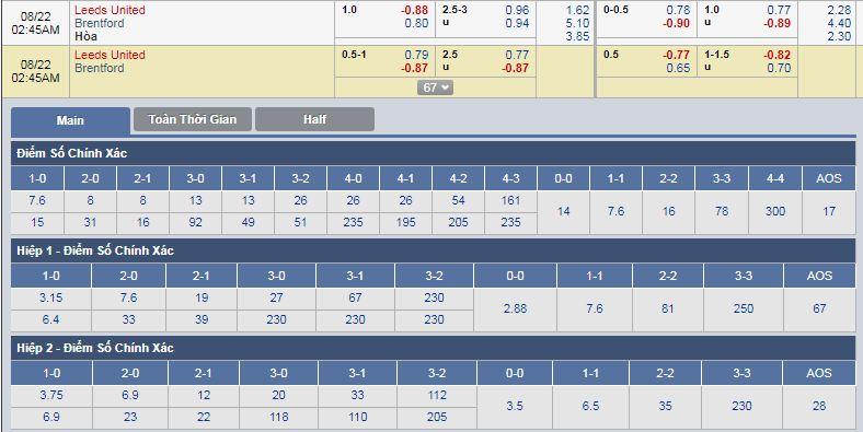 Leeds-United-vs-Brentford-Khach-lan-chu-01h45-ngay-22-8-Giai-hang-nhat-Anh-Championship-3