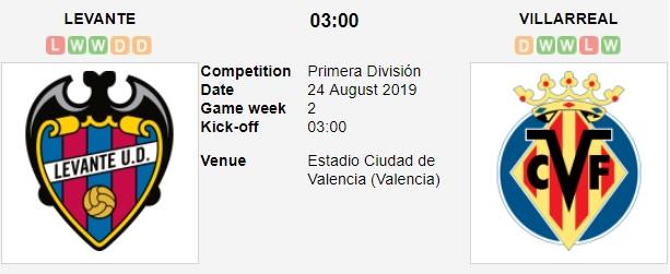 Levante-vs-Villarreal-danh-vao-diem-yeu-03h00-ngay-24-8-giai-vdqg-tay-ban-nha-spain-primera-laliga-2