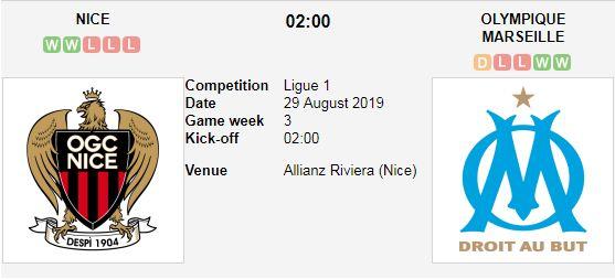 "Nice-vs-Marseille-""Dai-bang""-tiep-tuc-bay-cao-02h00-ngay-29-8-Giai-VDQG-Phap-Ligue-1-1"