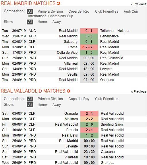 Real-Madrid-vs-Valladolid-ken-ken-gap-kho-00h00-ngay-25-8-giai-vdqg-tay-ban-nha-spain-primera-laliga-3