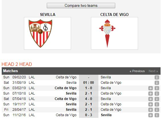 Sevilla-vs-Celta-Vigo-Chu-nha-tiep-tuc-bay-cao-01h00-ngay-31-8-giai-VDQG-Tay-Ban-Nha-La-Liga-6