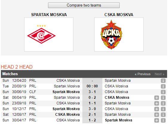 Spartak-Moskva-vs-CSKA-Moskva-Loi-the-san-nha-00h00-ngay-20-8-Giai-VDQG-Nga-Russia-Premier-League-6