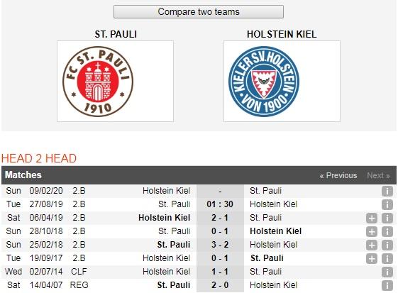 St-Pauli-vs-Holstein-Kiel-Doi-khach-noi-dai-mach-thang-01h30-ngay-27-8-Giai-hang-2-Duc-Bundesliga-II-6