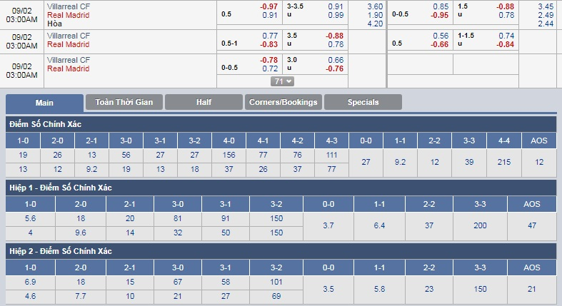 Villarreal-vs-Real-Madrid-Tro-lai-top-dau-02h00-ngay-2-9-giai-VDQG-Tay-Ban-Nha-La-Liga-3