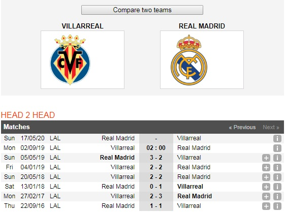 Villarreal-vs-Real-Madrid-Tro-lai-top-dau-02h00-ngay-2-9-giai-VDQG-Tay-Ban-Nha-La-Liga-6